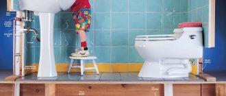 Общая информация про сантехнику и отопление: все самое нужное в одном месте